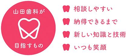 山田歯科医院がめざすもの